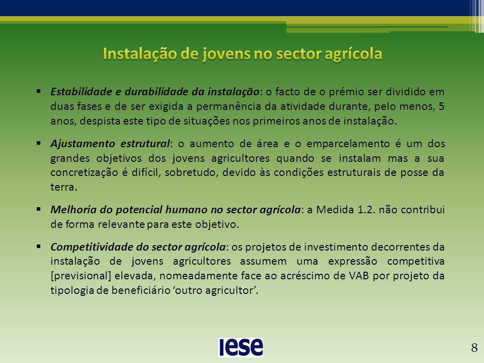  Conjunto de indicadores com uma progressão satisfatória para o alcance das metas programadas, sendo provável que não se alcance o número de projetos definidos por falta de dotação financeira.