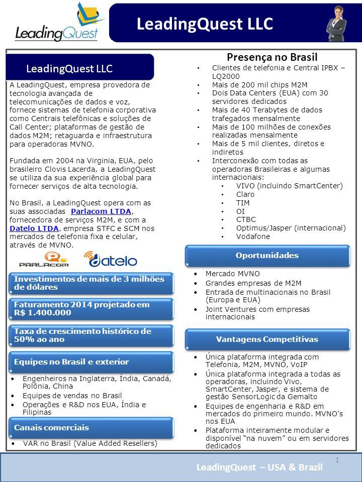 LeadingQuest LLC A LeadingQuest, empresa provedora de tecnologia avançada de telecomunicações de dados e voz, fornece sistemas de telefonia corporativa como Centrais telefônicas e soluções de Call Center; plataformas de gestão de dados M2M; retaguarda e infraestrutura para operadoras MVNO.