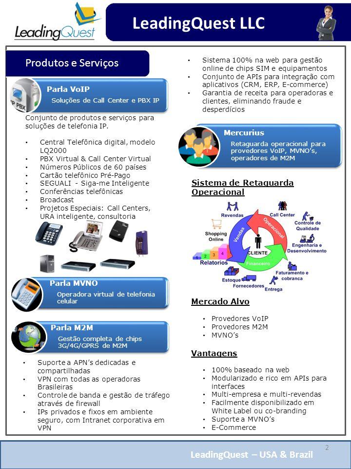 Produtos e Serviços Parla VoIP Soluções de Call Center e PBX IP Conjunto de produtos e serviços para soluções de telefonia IP.