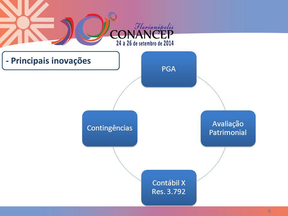 6 - Principais inovações PGA Avaliação Patrimonial Contábil X Res. 3.792 Contingências