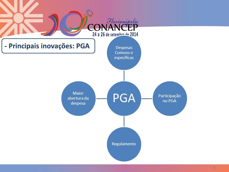 7 - Principais inovações: PGA PGA Despesas Comuns e específicas Participação no PGA Regulamento Maior abertura da despesa