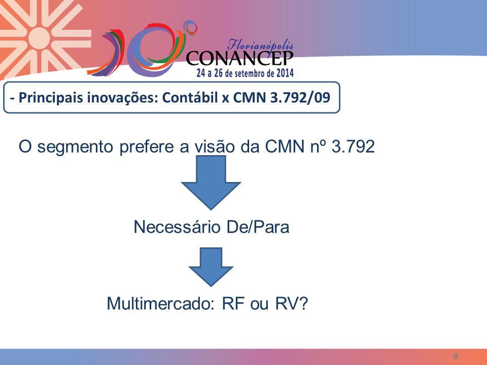 9 - Principais inovações: Contábil x CMN 3.792/09 O segmento prefere a visão da CMN nº 3.792 Necessário De/Para Multimercado: RF ou RV?