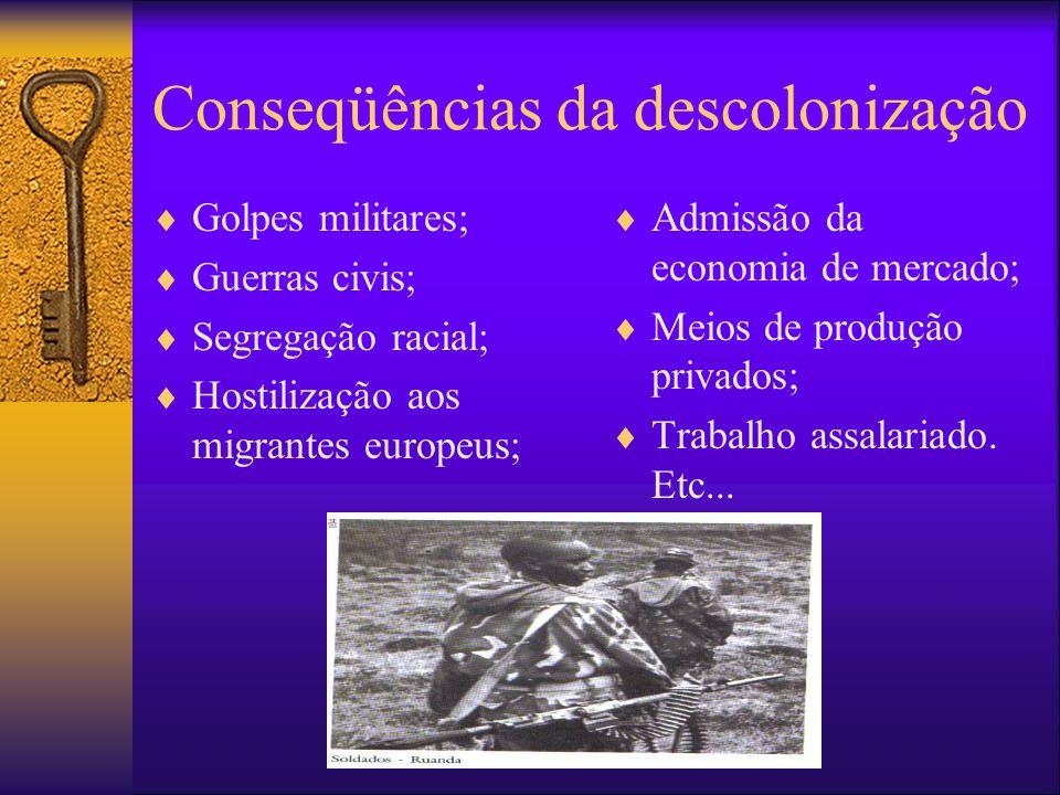 Descolonização  A reversão da colonização junto com a revalorização das culturas aborígines em vistas a estabelecer uma identidade nacional;  Por qu