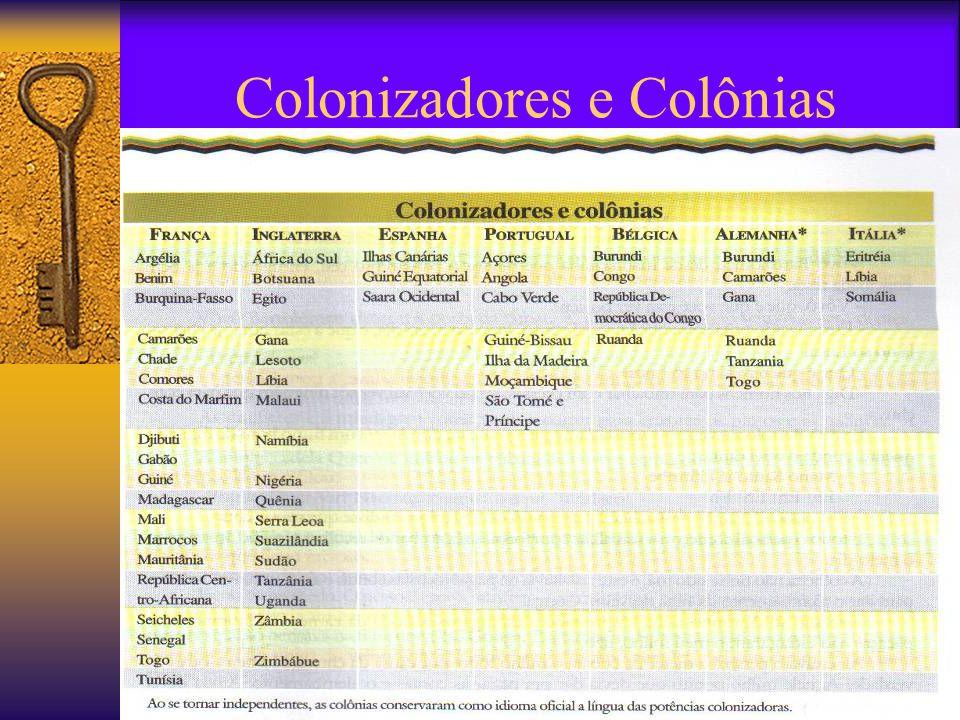 Colonizadores e Colônias