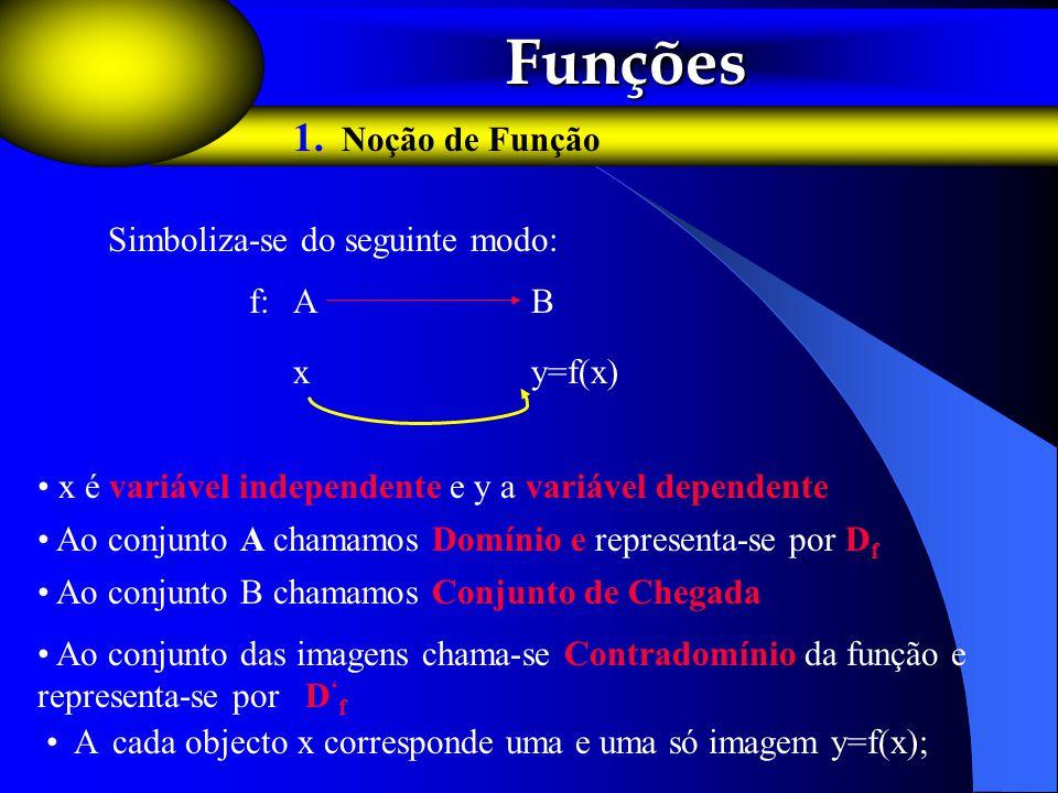 Funções Funções 1. Noção de Função Simboliza-se do seguinte modo: f:AB xy=f(x) x é variável independente e y a variável dependente Ao conjunto B chama