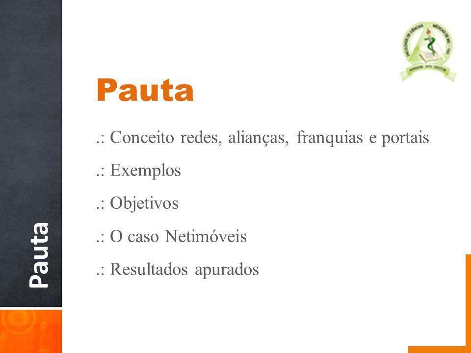 Pauta.: Conceito redes, alianças, franquias e portais.: Exemplos.: Objetivos.: O caso Netimóveis.: Resultados apurados