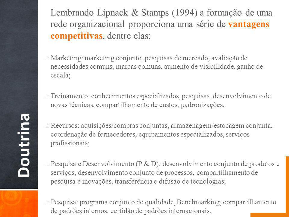 Doutrina Lembrando Lipnack & Stamps (1994) a formação de uma rede organizacional proporciona uma série de vantagens competitivas, dentre elas:.: Marketing: marketing conjunto, pesquisas de mercado, avaliação de necessidades comuns, marcas comuns, aumento de visibilidade, ganho de escala;.: Treinamento: conhecimentos especializados, pesquisas, desenvolvimento de novas técnicas, compartilhamento de custos, padronizações;.: Recursos: aquisições/compras conjuntas, armazenagem/estocagem conjunta, coordenação de fornecedores, equipamentos especializados, serviços profissionais;.: Pesquisa e Desenvolvimento (P & D): desenvolvimento conjunto de produtos e serviços, desenvolvimento conjunto de processos, compartilhamento de pesquisa e inovações, transferência e difusão de tecnologias;.: Pesquisa: programa conjunto de qualidade, Benchmarking, compartilhamento de padrões internos, certidão de padrões internacionais.