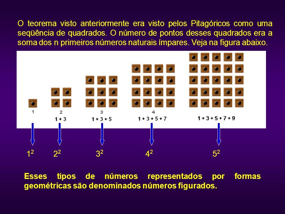 O teorema visto anteriormente era visto pelos Pitagóricos como uma seqüência de quadrados. O número de pontos desses quadrados era a soma dos n primei