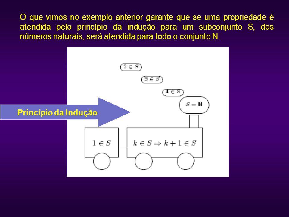 O que vimos no exemplo anterior garante que se uma propriedade é atendida pelo princípio da indução para um subconjunto S, dos números naturais, será