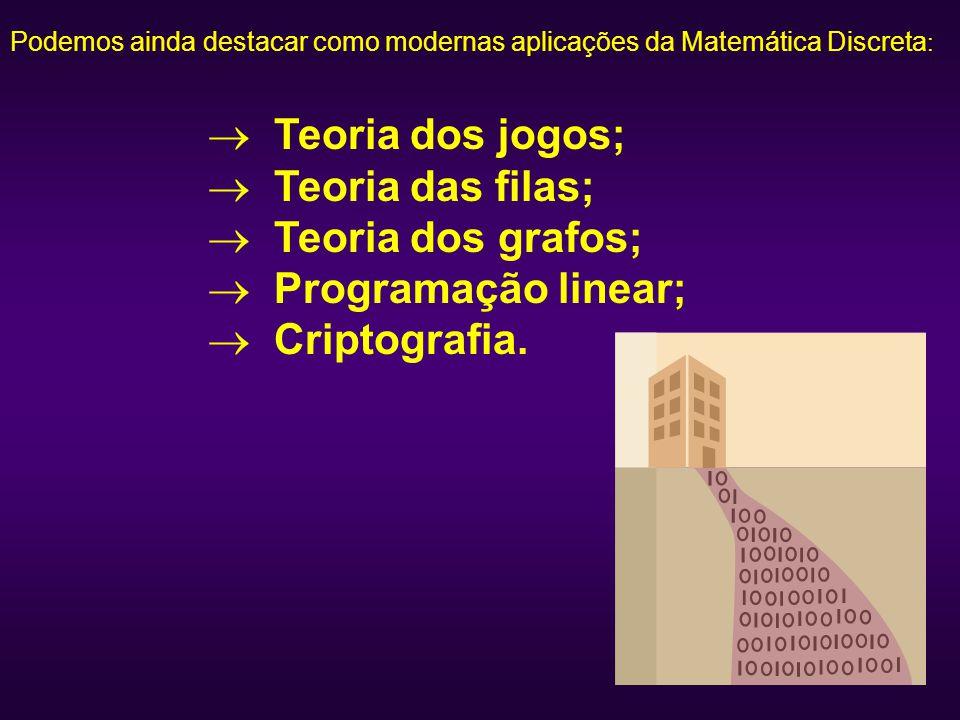 Podemos ainda destacar como modernas aplicações da Matemática Discreta :  Teoria dos jogos;  Teoria das filas;  Teoria dos grafos;  Programação li