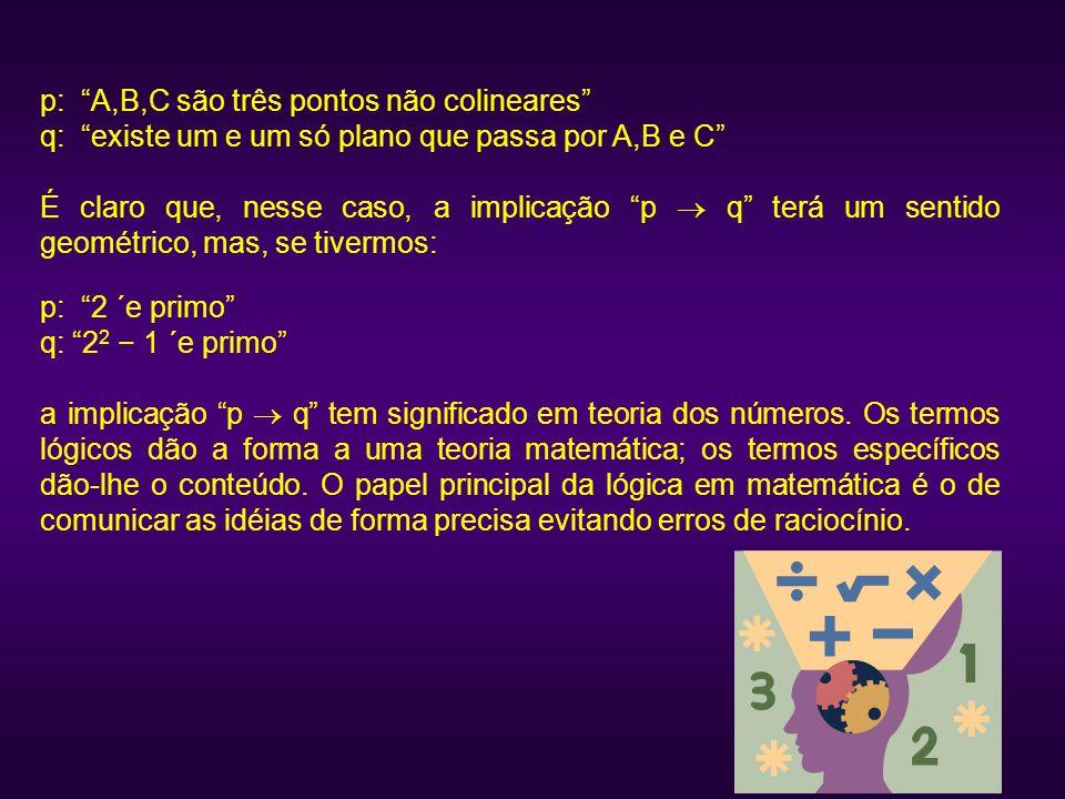 """p: """"A,B,C são três pontos não colineares"""" q: """"existe um e um só plano que passa por A,B e C"""" É claro que, nesse caso, a implicação """"p  q"""" terá um sen"""