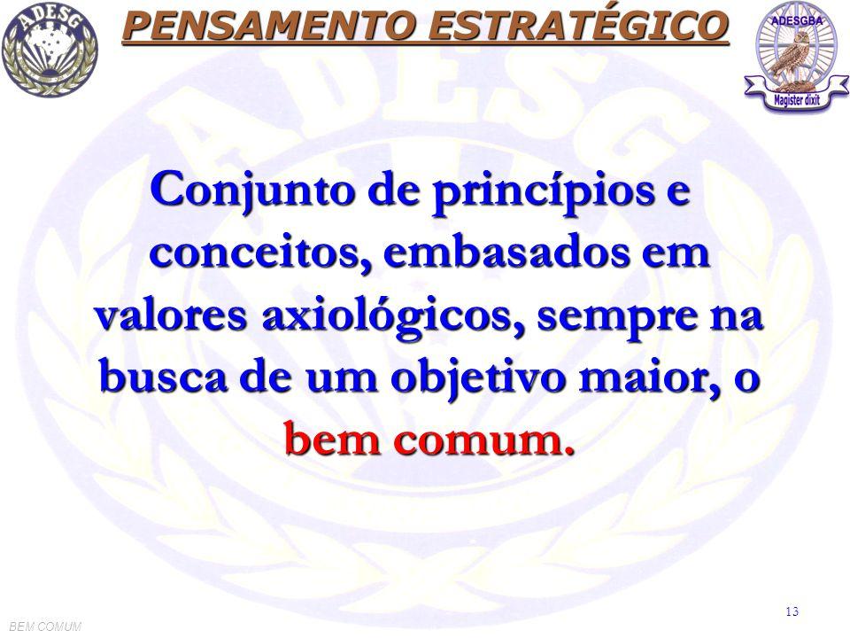PENSAMENTO ESTRATÉGICO Conjunto de princípios e conceitos, embasados em valores axiológicos, sempre na busca de um objetivo maior, o bem comum.