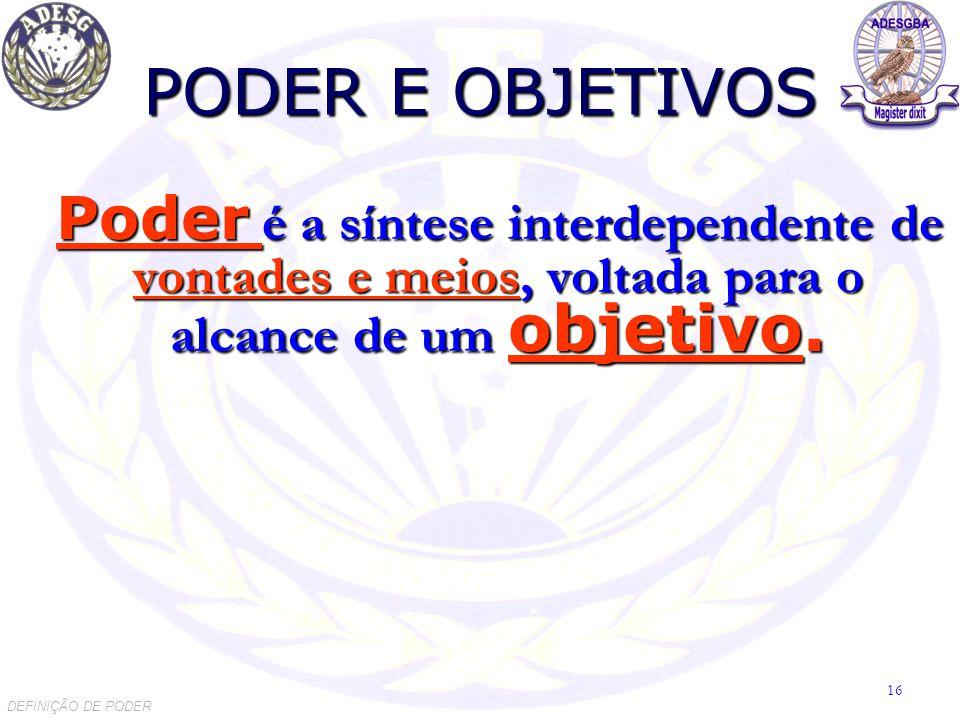 PODER E OBJETIVOS Poder é a síntese interdependente de vontades e meios, voltada para o alcance de um objetivo.