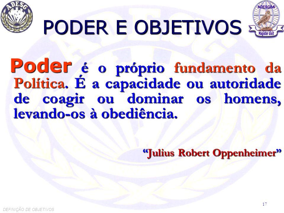 PODER E OBJETIVOS Poder é o próprio fundamento da Política.