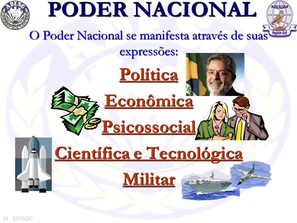 PODER NACIONAL O Poder Nacional se manifesta através de suas expressões: PolíticaEconômicaPsicossocial Científica e Tecnológica Militar 21.