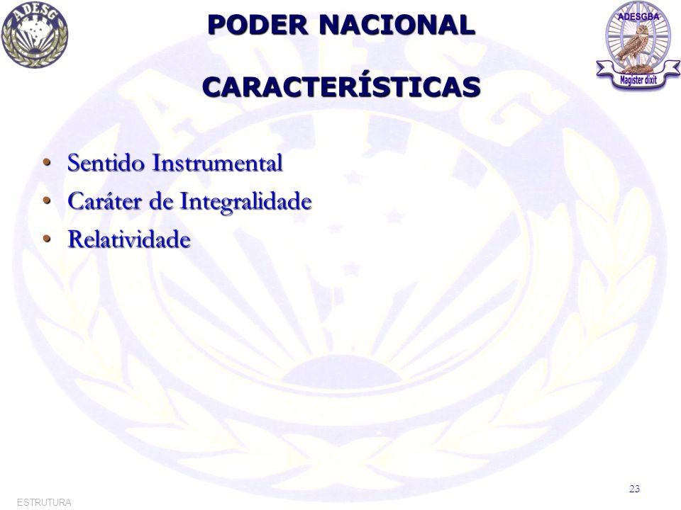 PODER NACIONAL CARACTERÍSTICAS ESTRUTURA 23 Sentido InstrumentalSentido Instrumental Caráter de IntegralidadeCaráter de Integralidade RelatividadeRelatividade