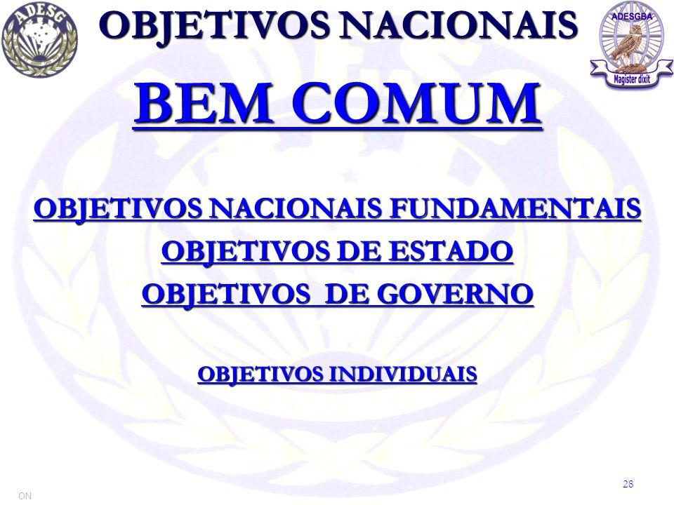 OBJETIVOS NACIONAIS BEM COMUM OBJETIVOS NACIONAIS FUNDAMENTAIS OBJETIVOS DE ESTADO OBJETIVOS DE GOVERNO OBJETIVOS INDIVIDUAIS ON 28