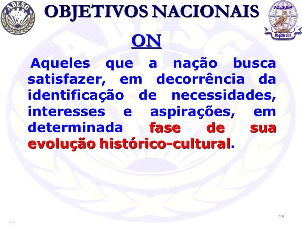 OBJETIVOS NACIONAIS ON fase de sua evolução histórico-cultural Aqueles que a nação busca satisfazer, em decorrência da identificação de necessidades, interesses e aspirações, em determinada fase de sua evolução histórico-cultural.