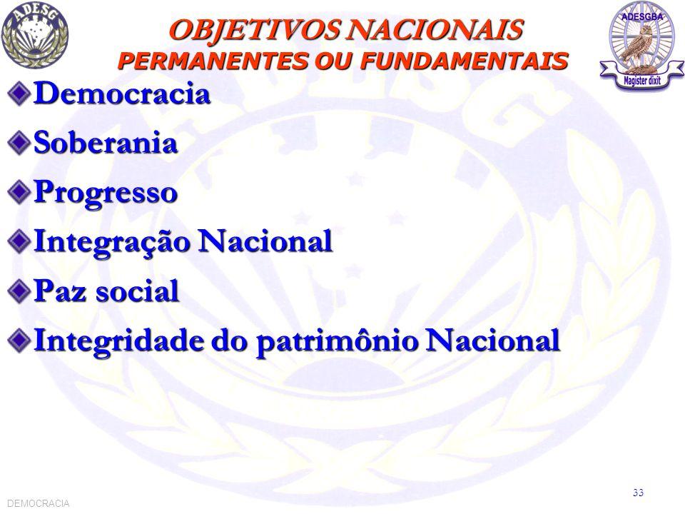 OBJETIVOS NACIONAIS PERMANENTES OU FUNDAMENTAIS DemocraciaSoberaniaProgresso Integração Nacional Paz social Integridade do patrimônio Nacional DEMOCRACIA 33