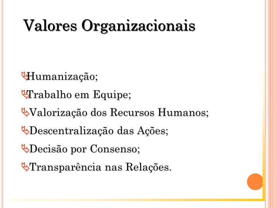 Valores Organizacionais  Humanização;  Trabalho em Equipe;  Valorização dos Recursos Humanos;  Descentralização das Ações;  Decisão por Consenso;  Transparência nas Relações.