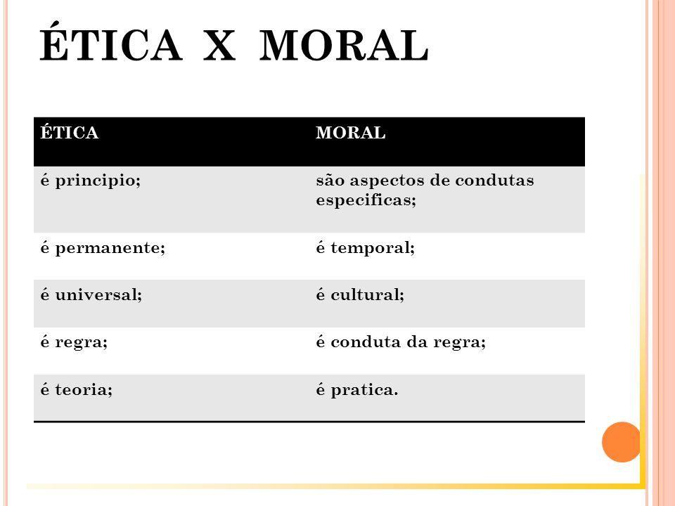 ÉTICA X MORAL ÉTICA MORAL é principio; são aspectos de condutas especificas; é permanente;é temporal; é universal;é cultural; é regra;é conduta da regra; é teoria;é pratica.