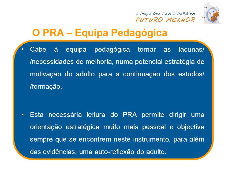 O PRA – Equipa Pedagógica Cabe à equipa pedagógica tornar as lacunas/ /necessidades de melhoria, numa potencial estratégia de motivação do adulto para