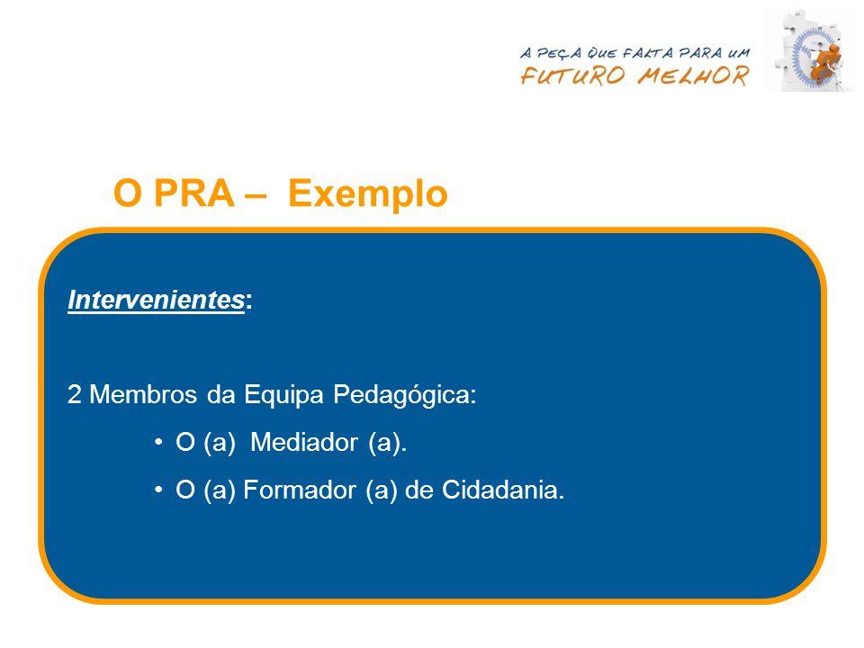 O PRA – Exemplo Intervenientes: 2 Membros da Equipa Pedagógica: O (a) Mediador (a). O (a) Formador (a) de Cidadania.