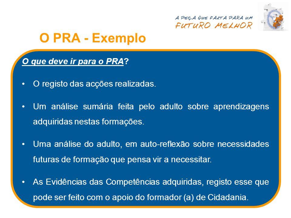 O PRA - Exemplo O que deve ir para o PRA? O registo das acções realizadas. Um análise sumária feita pelo adulto sobre aprendizagens adquiridas nestas