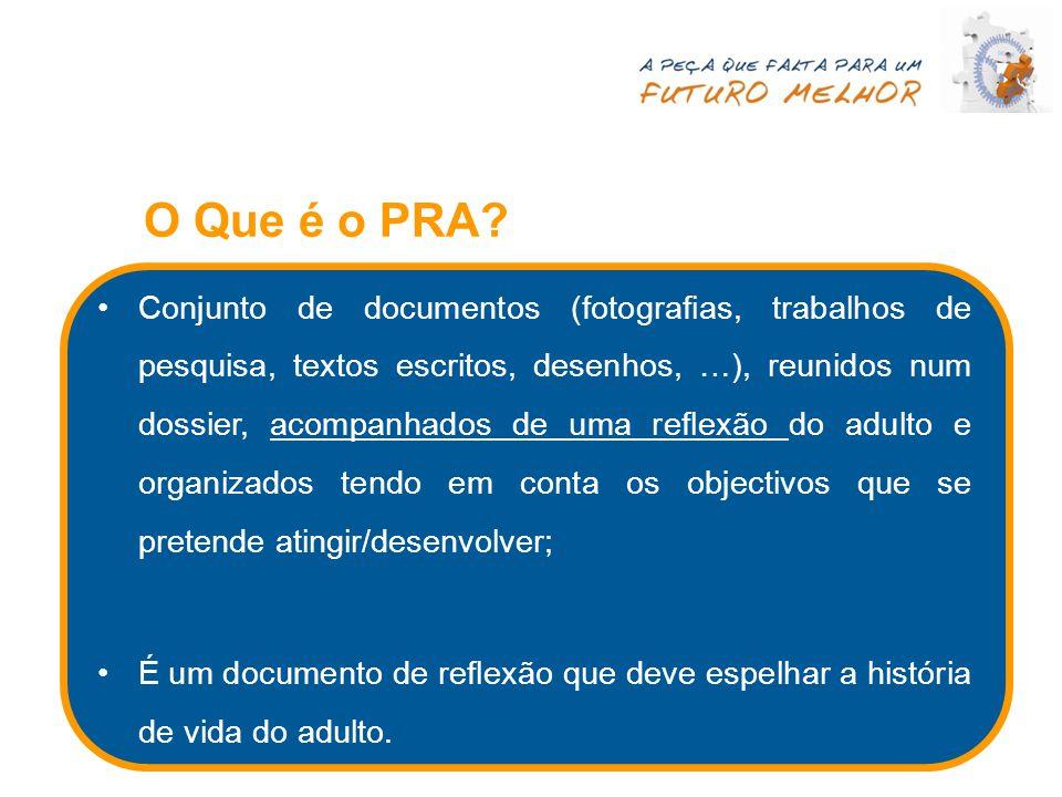 O Que é o PRA? Conjunto de documentos (fotografias, trabalhos de pesquisa, textos escritos, desenhos, …), reunidos num dossier, acompanhados de uma re