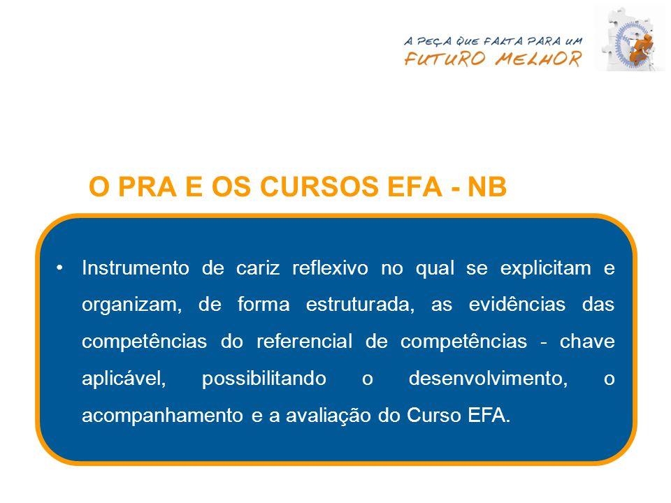 O PRA E OS CURSOS EFA - NB Instrumento de cariz reflexivo no qual se explicitam e organizam, de forma estruturada, as evidências das competências do r