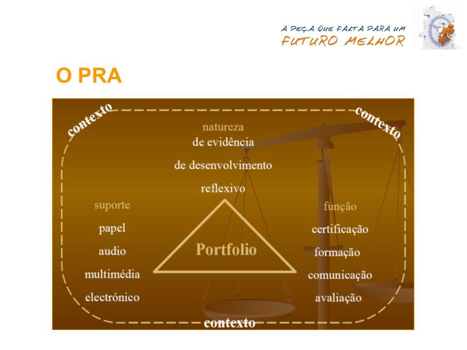 O PRA