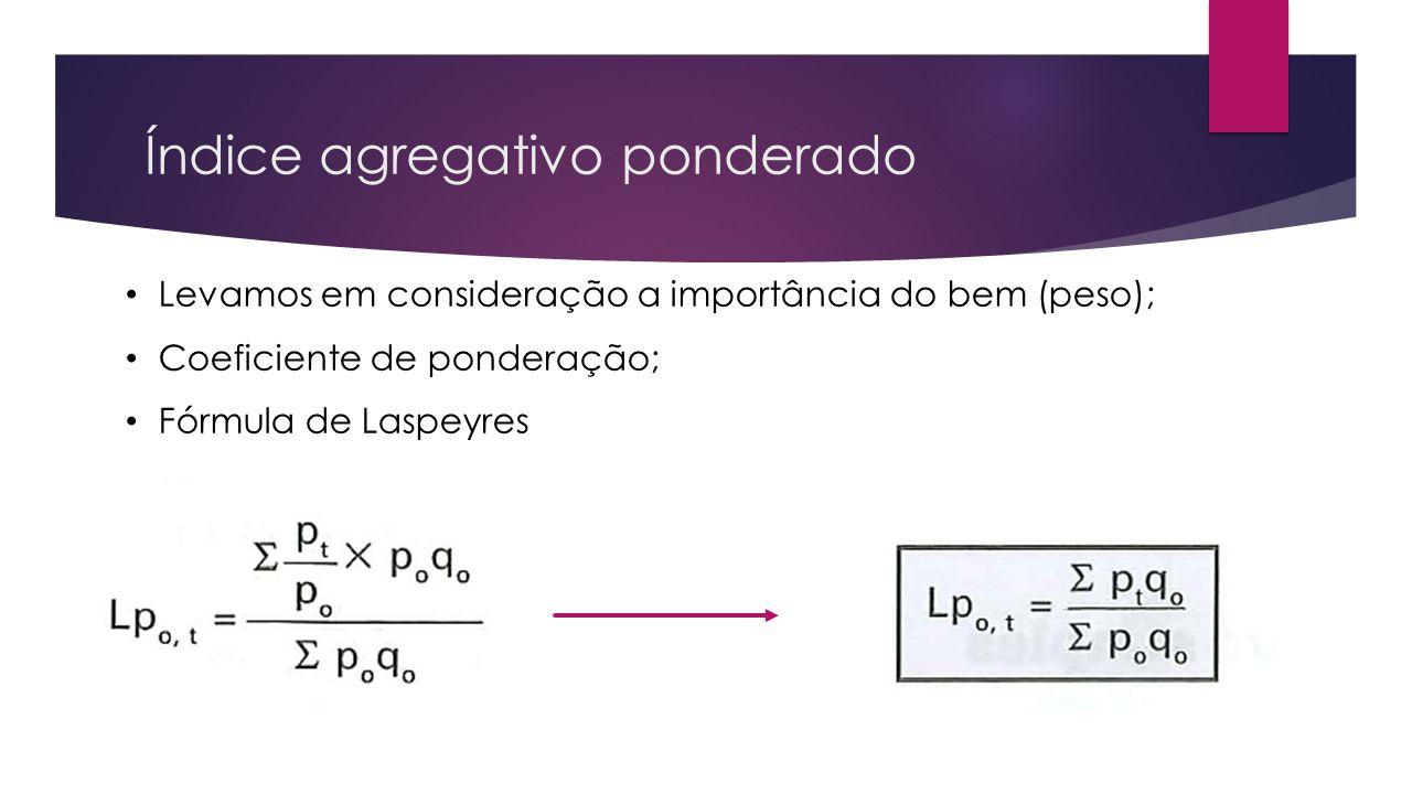 Índice agregativo ponderado Levamos em consideração a importância do bem (peso); Coeficiente de ponderação; Fórmula de Laspeyres