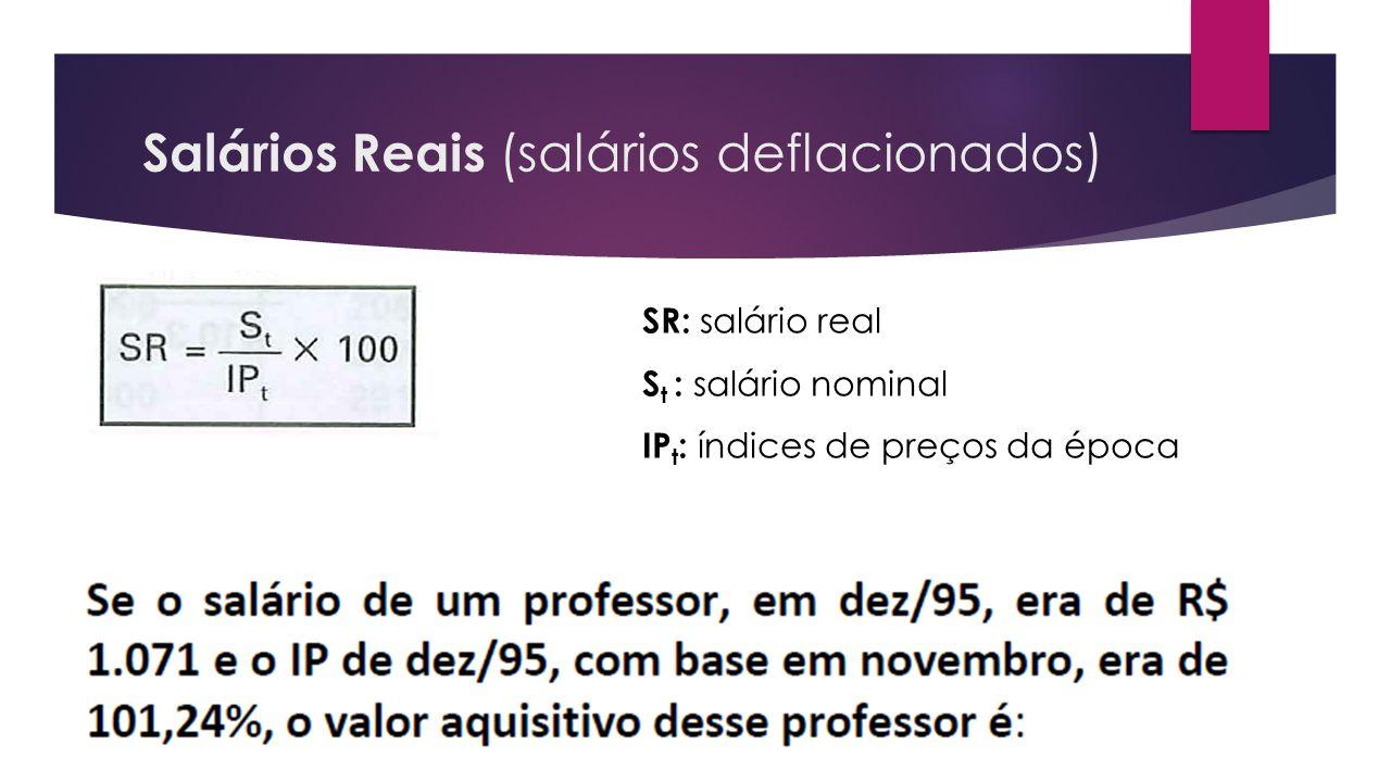 Salários Reais (salários deflacionados) SR: salário real S t : salário nominal IP t : índices de preços da época