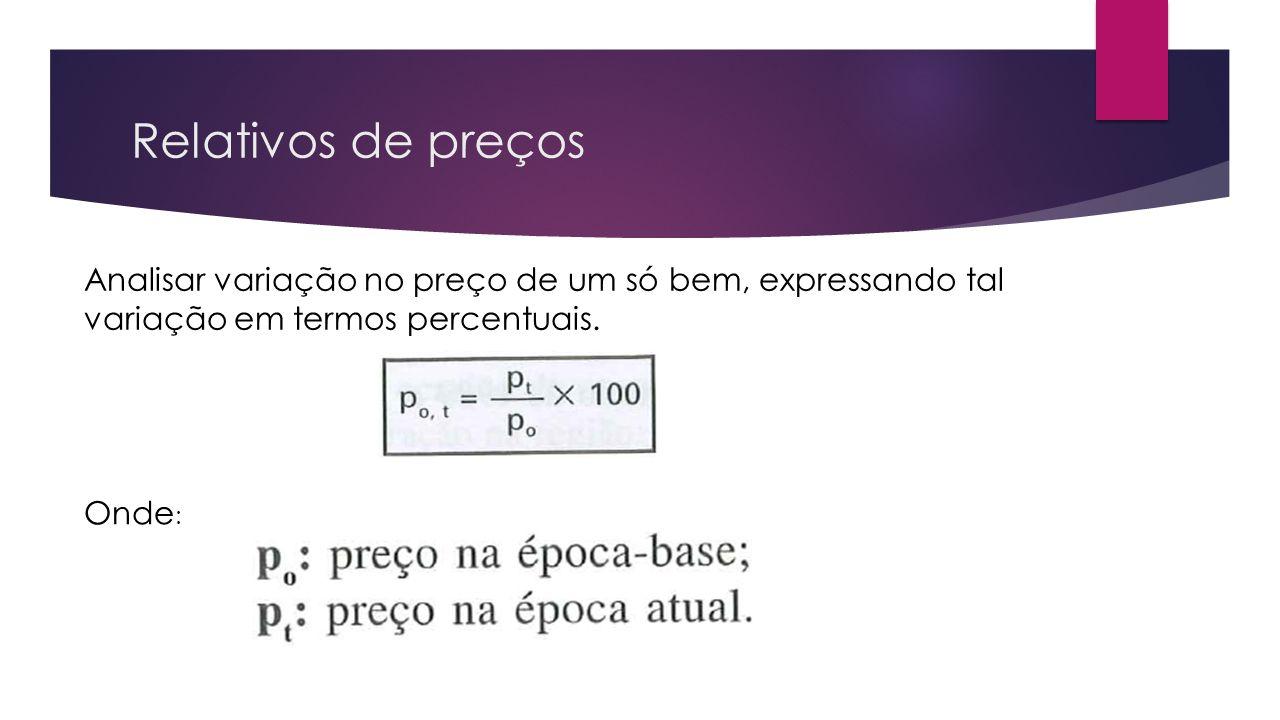 Relativos de preços Analisar variação no preço de um só bem, expressando tal variação em termos percentuais. Onde :