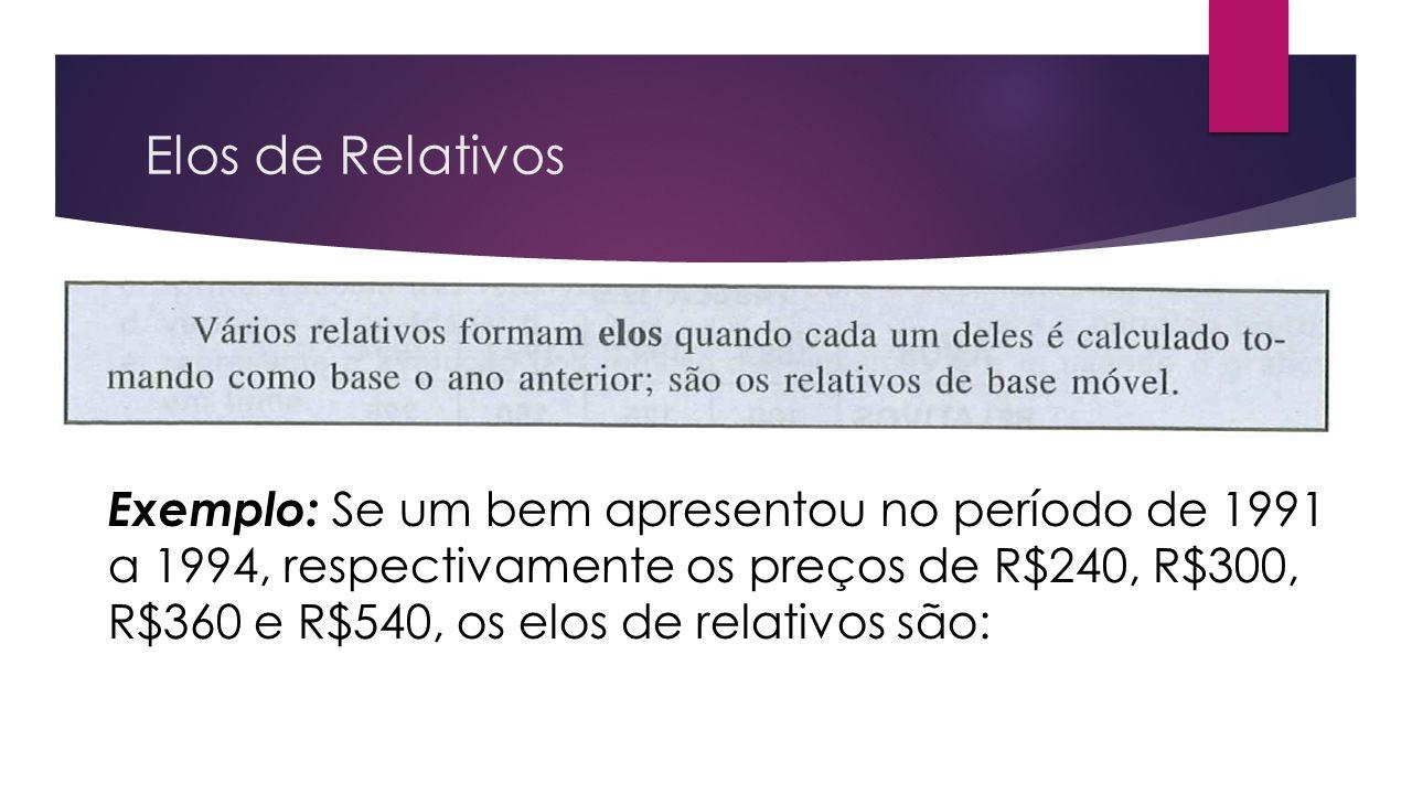 Elos de Relativos Exemplo: Se um bem apresentou no período de 1991 a 1994, respectivamente os preços de R$240, R$300, R$360 e R$540, os elos de relati