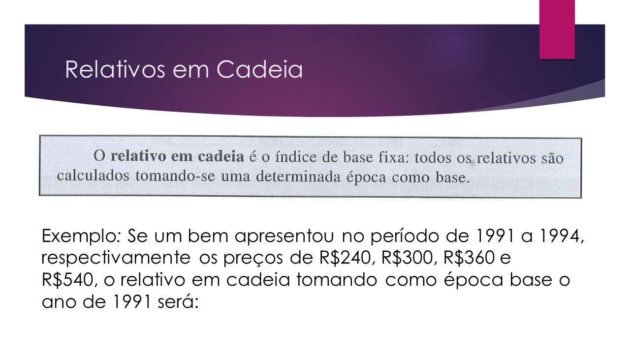 Relativos em Cadeia Exemplo: Se um bem apresentou no período de 1991 a 1994, respectivamente os preços de R$240, R$300, R$360 e R$540, o relativo em c