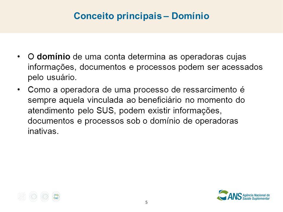 Conceito principais – Domínio O domínio de uma conta determina as operadoras cujas informações, documentos e processos podem ser acessados pelo usuário.