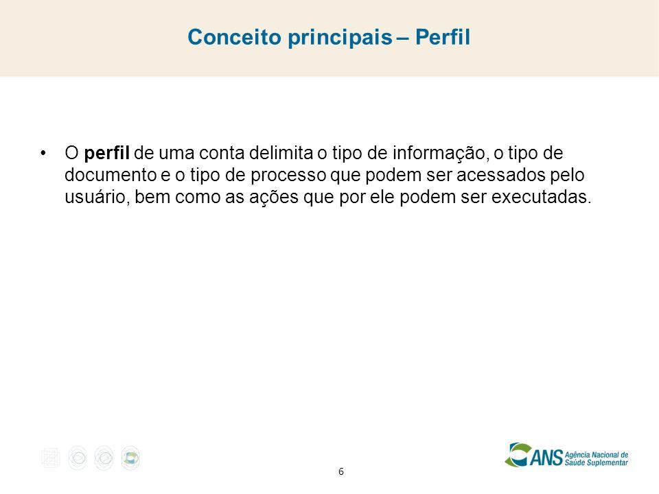 Conceito principais – Perfil O perfil de uma conta delimita o tipo de informação, o tipo de documento e o tipo de processo que podem ser acessados pelo usuário, bem como as ações que por ele podem ser executadas.