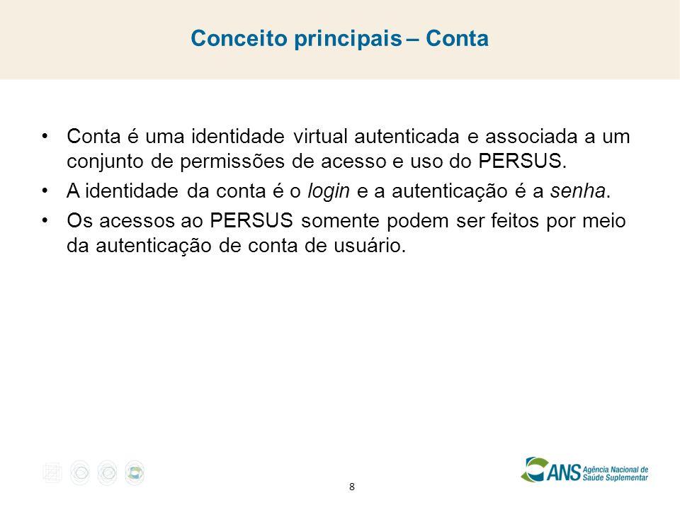 Conceito principais – Conta Conta é uma identidade virtual autenticada e associada a um conjunto de permissões de acesso e uso do PERSUS.