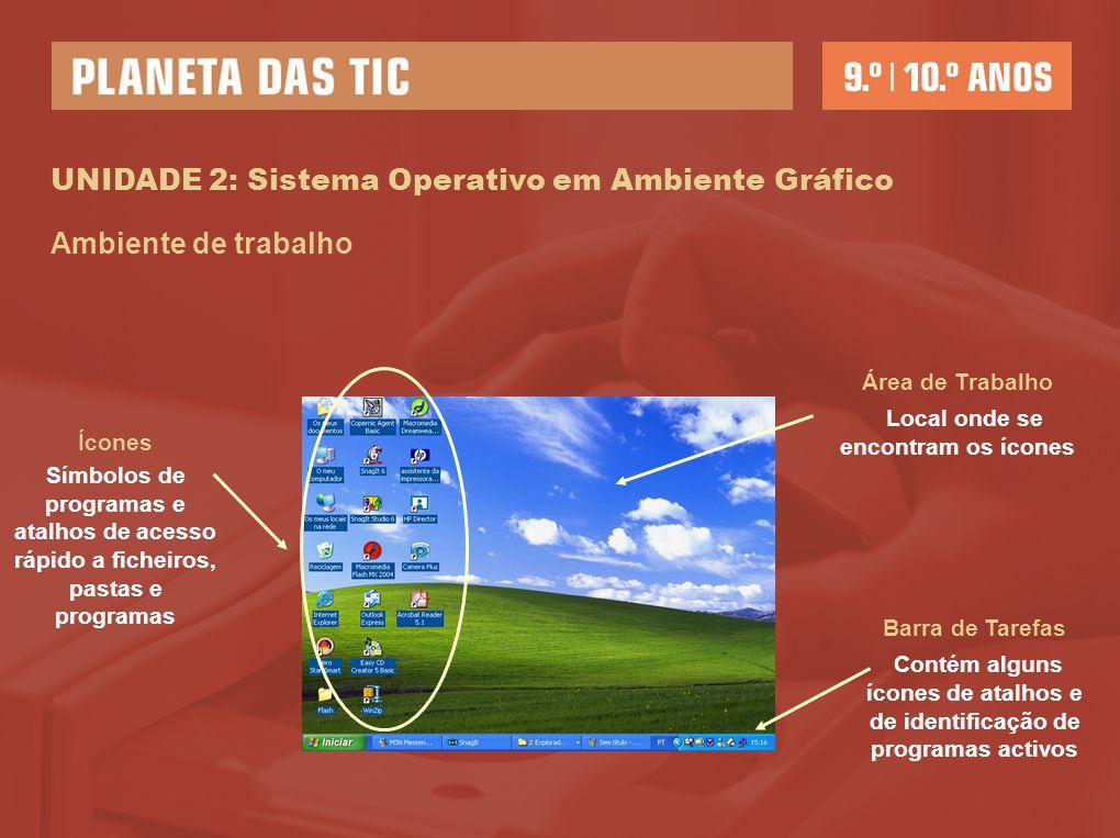 UNIDADE 2: Sistema Operativo em Ambiente Gráfico Barra de tarefas Botão Iniciar Acesso à janela de programas Ícones de acesso rápido Acesso automático ao programa que representam Programas Abertos Nomes de todos os programas que estão a ser usados e cujas janelas estão minimizadas Área de Aviso Ícones que representam os programas que estão na memória