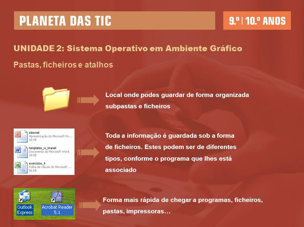 UNIDADE 2: Sistema Operativo em Ambiente Gráfico Pastas, Local onde podes guardar de forma organizada subpastas e ficheiros Toda a informação é guarda