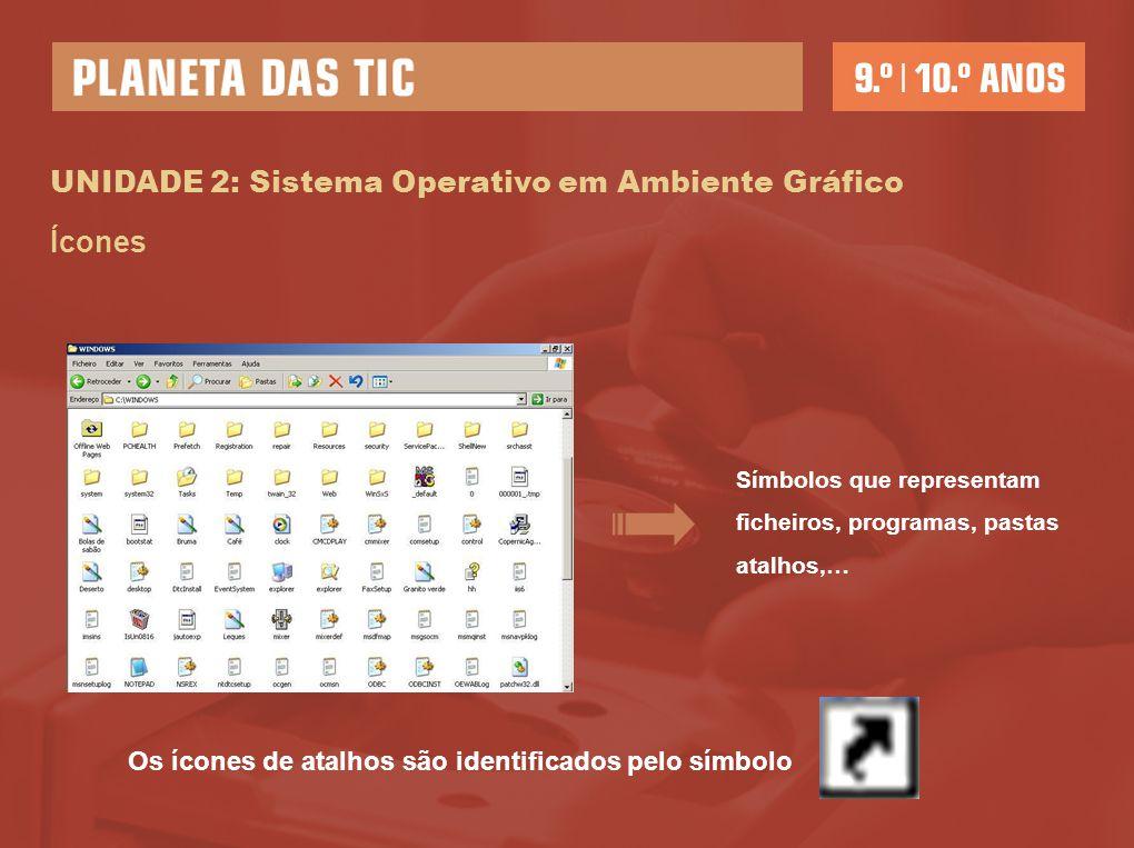 UNIDADE 2: Sistema Operativo em Ambiente Gráfico Ícones Símbolos que representam ficheiros, programas, pastas atalhos,… Os ícones de atalhos são ident