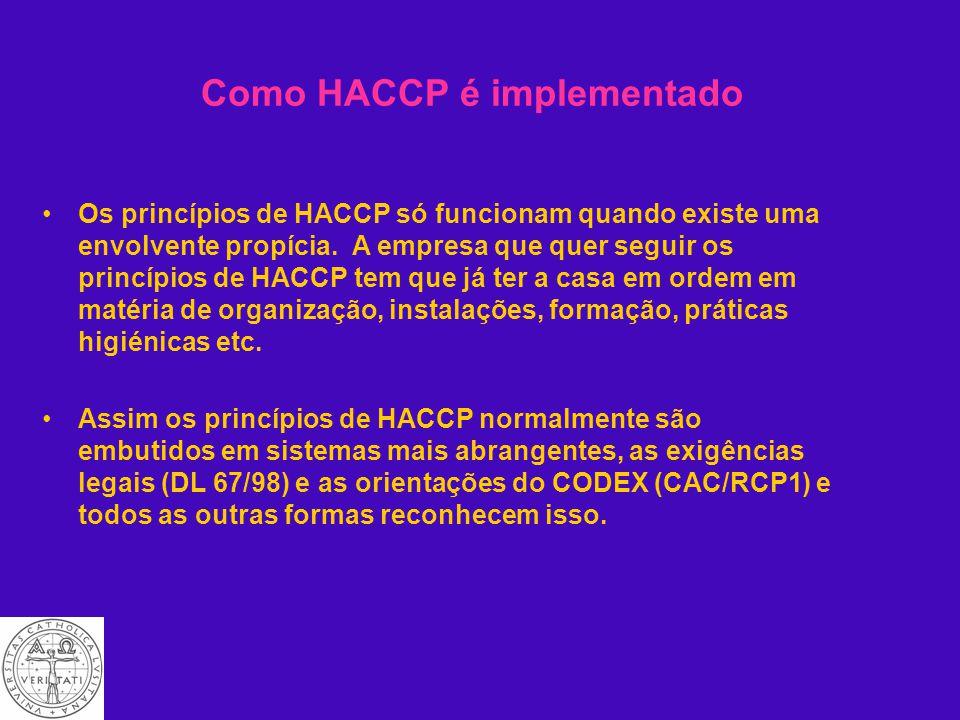 Porquê é que HACCP é tão importante. Funciona preventivamente.