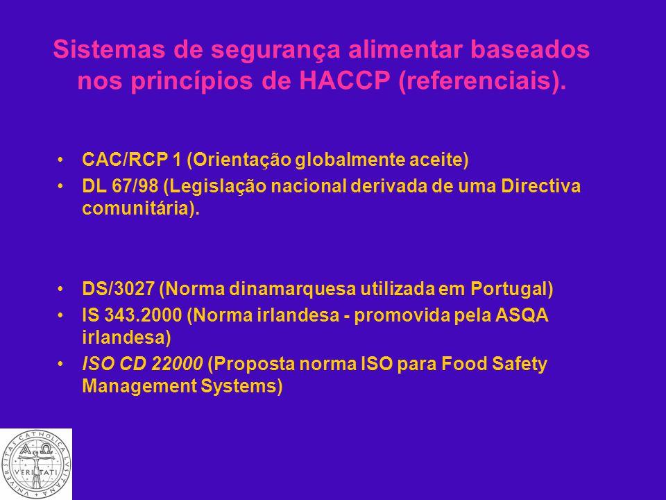 Conjunto de procedimentos que controlam condições operacionais, dentro de uma empresa alimentar, favorecendo o estabelecimento de condições ambientais favoráveis à produção de alimentos seguros.