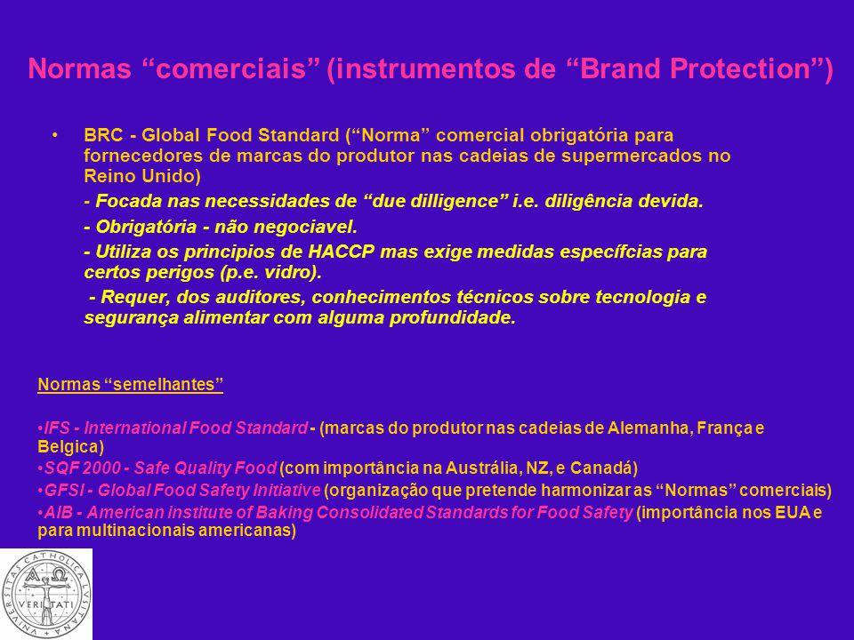 Sistemas de segurança alimentar baseados nos princípios de HACCP (referenciais).