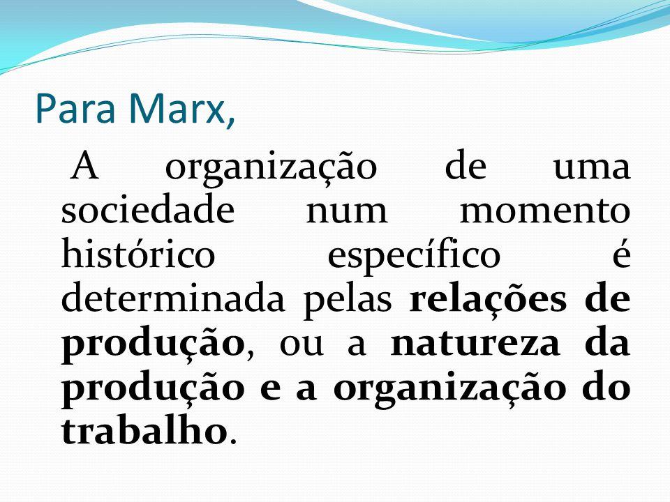 Para Marx, A organização de uma sociedade num momento histórico específico é determinada pelas relações de produção, ou a natureza da produção e a org