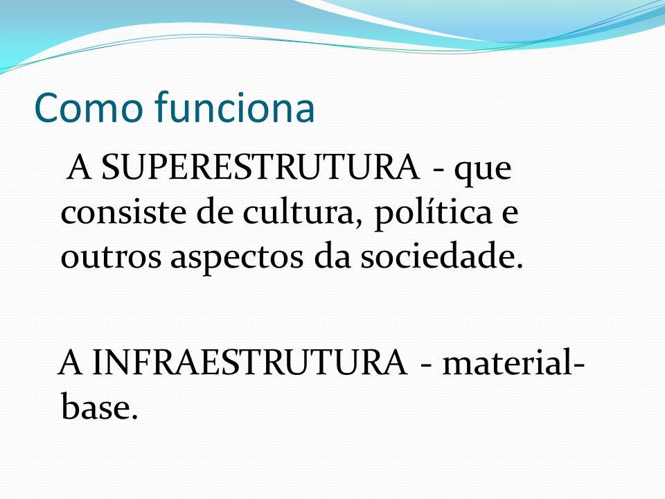 Como funciona A SUPERESTRUTURA - que consiste de cultura, política e outros aspectos da sociedade. A INFRAESTRUTURA - material- base.
