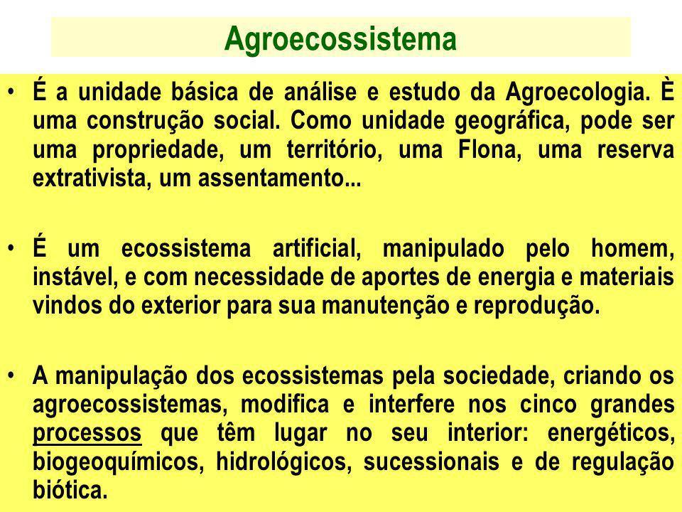 Agroecossistema É a unidade básica de análise e estudo da Agroecologia. È uma construção social. Como unidade geográfica, pode ser uma propriedade, um