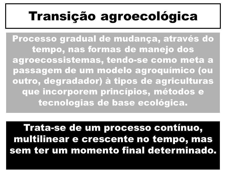 Transição agroecológica Processo gradual de mudança, através do tempo, nas formas de manejo dos agroecossistemas, tendo-se como meta a passagem de um