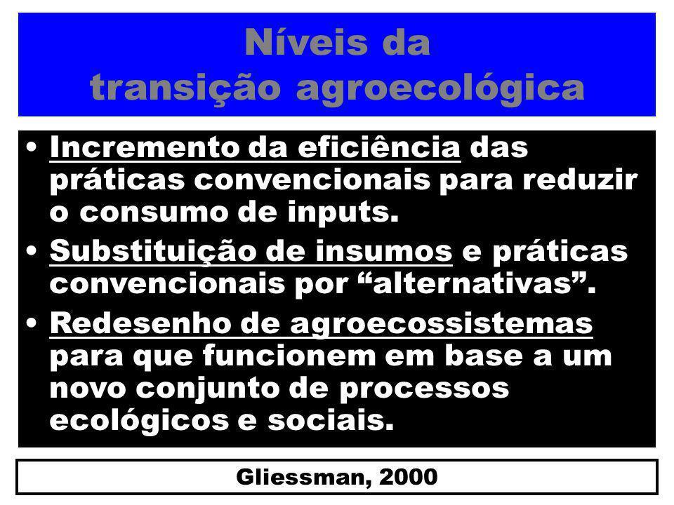 Níveis da transição agroecológica Incremento da eficiência das práticas convencionais para reduzir o consumo de inputs. Substituição de insumos e prát